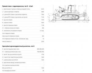 Бульдозер ТМ10 ГСТ10 Поколение 1